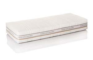 Na co zwrócić uwagę wybierając łóżko do sypialni? - materac lateksowy Hevea Comfort Prestige